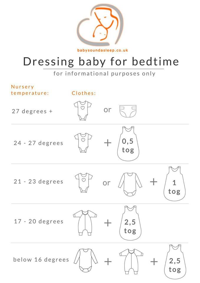 This Guide Will Help You Figure Out How Many Layers Your Baby Needs