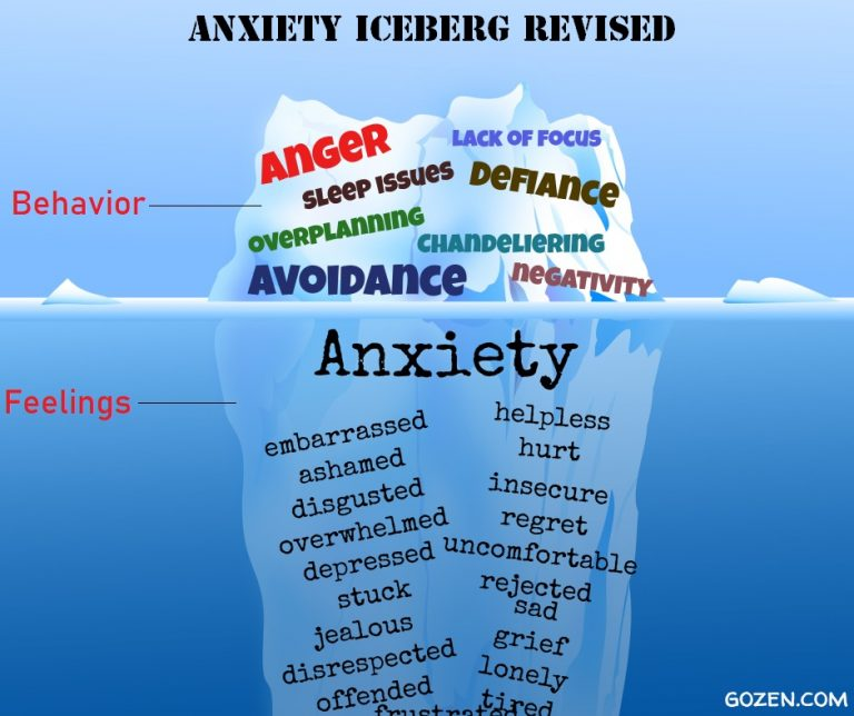 Mental health: 8 ways anxiety in children shows up as ...